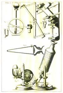 フックの顕微鏡(『ミクログラフィア図版集』仮説社)