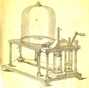 ホッグ『自然実験哲学の基礎』(1861)
