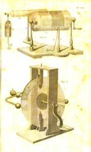 ラムスデンの摩擦起電機
