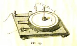 電流回転器