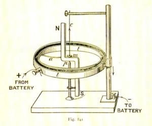 磁石の回転を示す装置