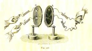 電気誘導試験器 アトキンソンガノー(1915)p.1005